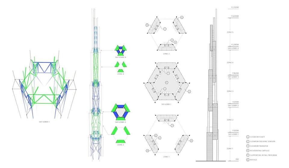 مخططات و مساقط أفقية لبرج طوكيو سكاي مايل المزمع إكمال تشييده في عام 2045