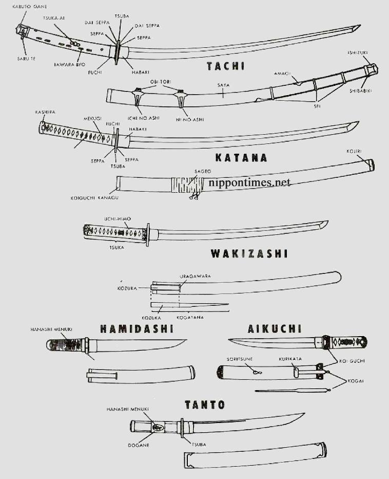 أسلحة متنوعة لدى الساموراي